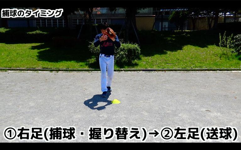 右足(捕球・握り替え)