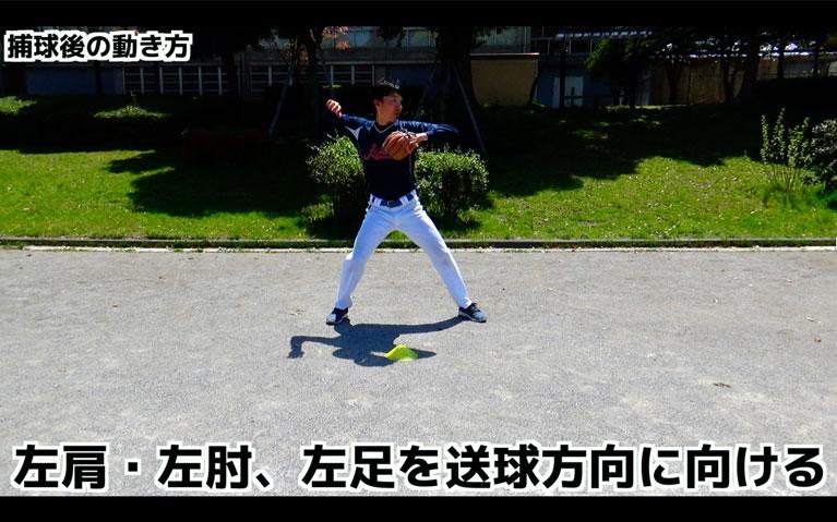 同時に左肩・左肘、左足を送球方向に向けて送球していくことで、正確性が上がる。