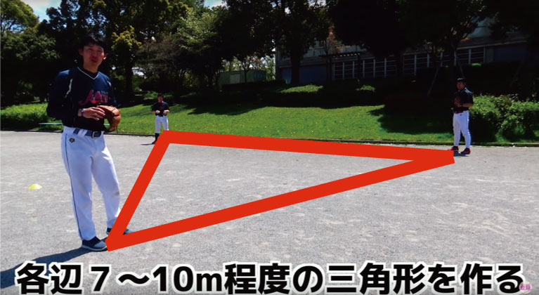 各辺7〜10cm程度の三角形を作ります