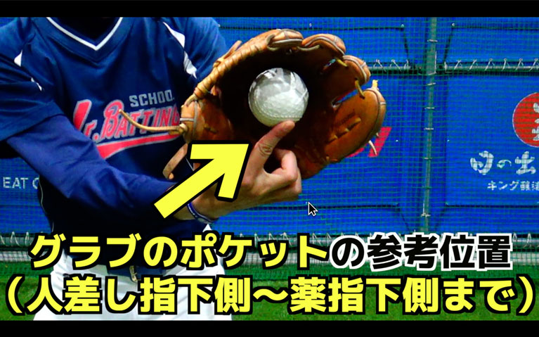 グラブの芯の基本的な位置=手のひらの人差し指〜中指の少し下側