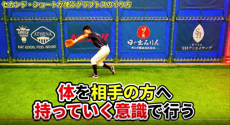 捕球後の送球相手の方向に向かうエネルギーをそのまま使う